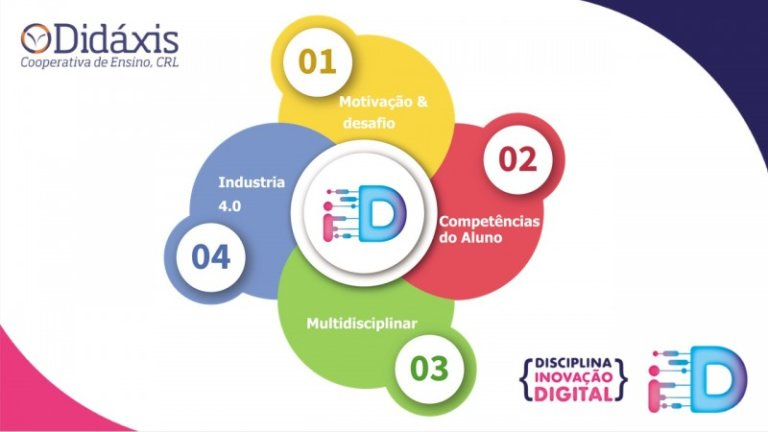 didaxis-eduday-2018-3